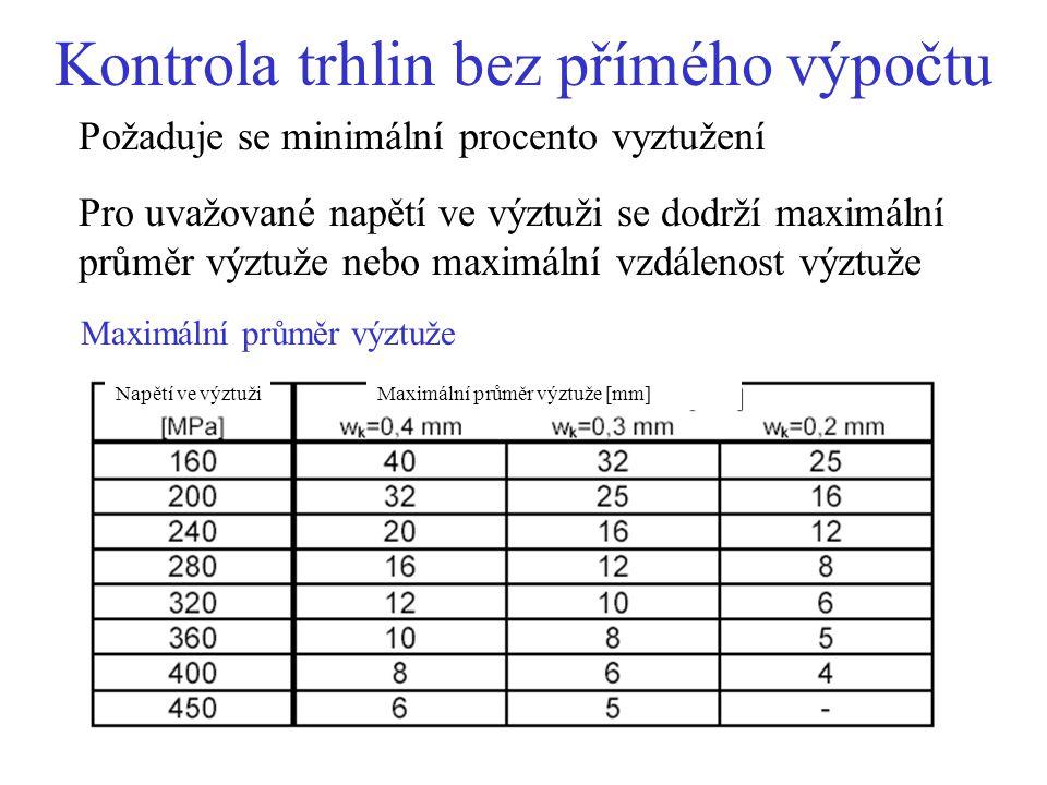 Kontrola trhlin bez přímého výpočtu Požaduje se minimální procento vyztužení Pro uvažované napětí ve výztuži se dodrží maximální průměr výztuže nebo m