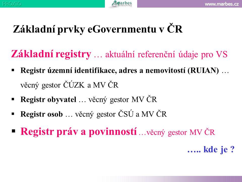 www.marbes.cz Základní registry … aktuální referenční údaje pro VS  Registr územní identifikace, adres a nemovitostí (RUIAN) … věcný gestor ČÚZK a MV