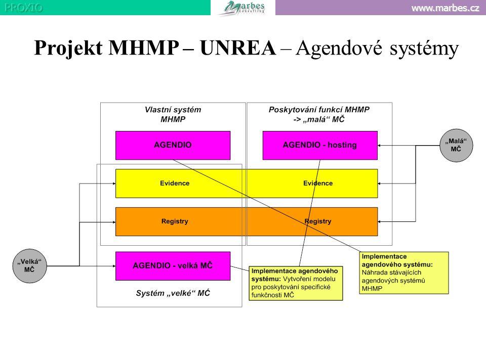 www.marbes.cz Projekt MHMP – UNREA – Agendové systémy