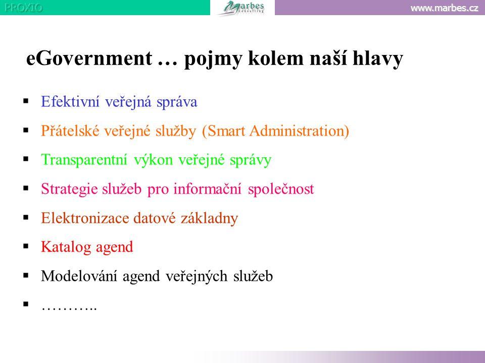 www.marbes.cz  Na čem je eGovernment postaven. Jaké jsou možnosti pro obce.