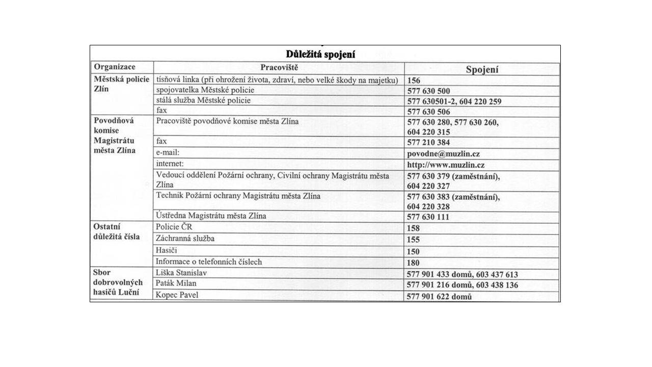 53 f) organizují a zabezpečují hlásnou povodňovou službu a hlídkovou službu, zabezpečují varování právnických a fyzických osob v územním obvodu obce s využitím jednotného systému varování, g) informují o nebezpečí a průběhu povodně povodňové orgány sousedních obcí a povodňový orgán obce s rozšířenou působností, h) vyhlašují a odvolávají stupně povodňové aktivity v rámci územní působnosti, zákon č.