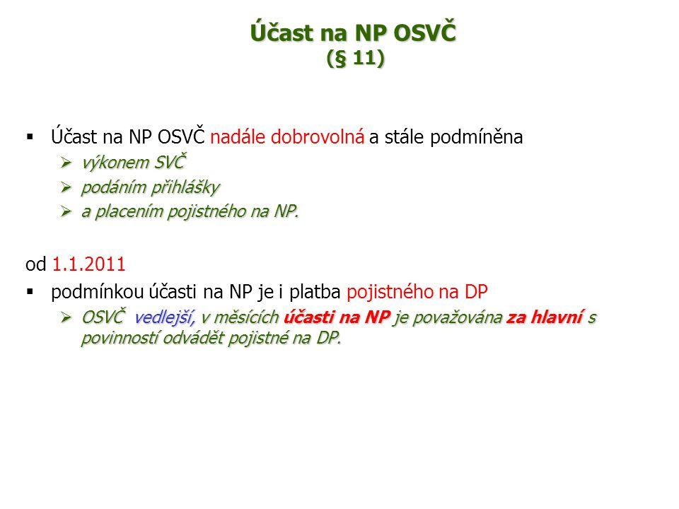 Účast na NP OSVČ (§ 11)  Účast na NP OSVČ nadále dobrovolná a stále podmíněna  výkonem SVČ  podáním přihlášky  a placením pojistného na NP.