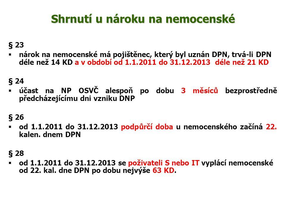 Shrnutí u nároku na nemocenské § 23  nárok na nemocenské má pojištěnec, který byl uznán DPN, trvá-li DPN déle než 14 KD a v období od 1.1.2011 do 31.12.2013 déle než 21 KD § 24  účast na NP OSVČ alespoň po dobu 3 měsíců bezprostředně předcházejícímu dni vzniku DNP § 26  od 1.1.2011 do 31.12.2013 podpůrčí doba u nemocenského začíná 22.