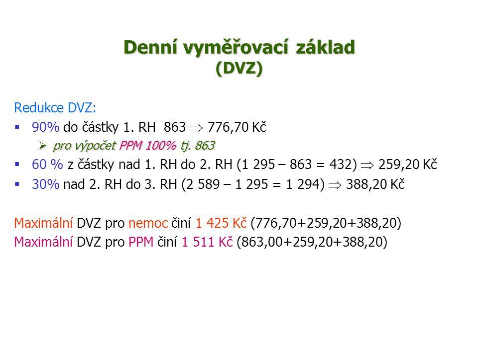Denní vyměřovací základ (DVZ) Redukce DVZ:  90% do částky 1. RH 863  776,70 Kč  pro výpočet PPM 100% tj. 863  60 % z částky nad 1. RH do 2. RH (1