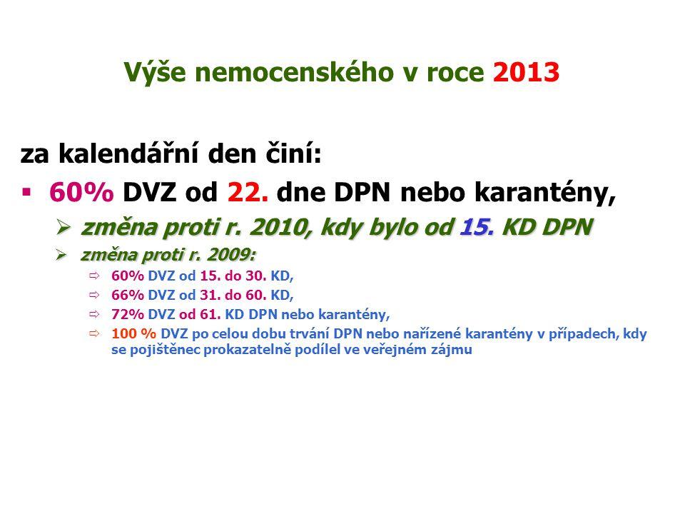Výše nemocenského v roce 2013 za kalendářní den činí:  60% DVZ od 22. dne DPN nebo karantény,  změna proti r. 2010, kdy bylo od 15. KD DPN  změna p