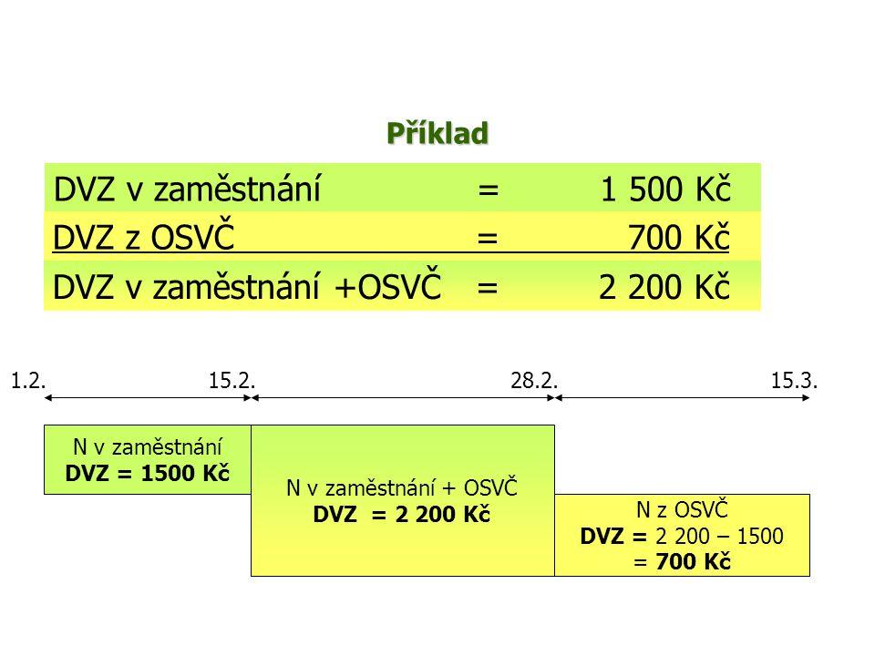 Příklad DVZ v zaměstnání = 1 500 Kč DVZ z OSVČ = 700 Kč DVZ v zaměstnání +OSVČ = 2 200 Kč N v zaměstnání DVZ = 1500 Kč N v zaměstnání + OSVČ DVZ = 2 200 Kč N z OSVČ DVZ = 2 200 – 1500 = 700 Kč 1.2.15.2.28.2.15.3.