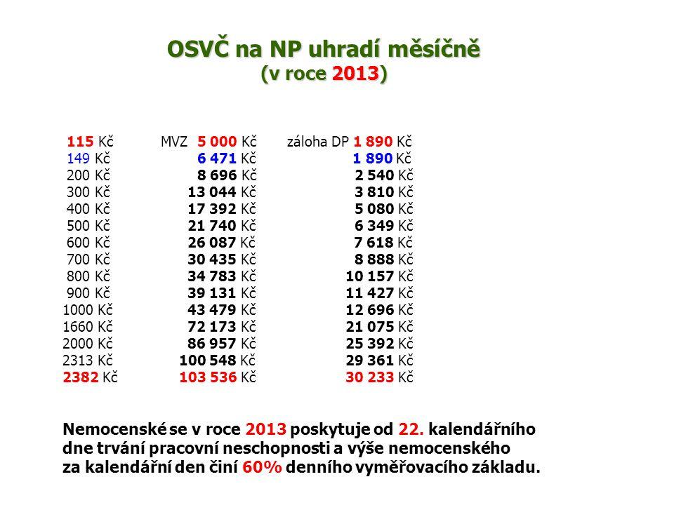 OSVČ na NP uhradí měsíčně (v roce 2013) 115 Kč MVZ5 000 Kč záloha DP 1 890 Kč 149 Kč6 471 Kč 1 890 Kč 200 Kč8 696 Kč 2 540 Kč 300 Kč 13 044 Kč 3 810 K