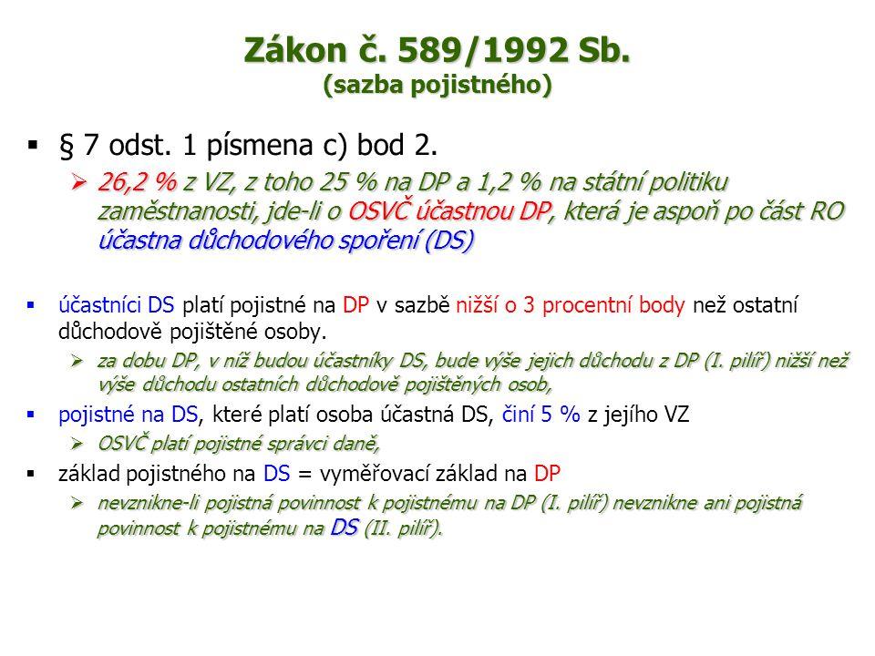 Nové výše RH (Sdělení MPSV č.336/2012) Nové výše RH (Sdělení MPSV č.