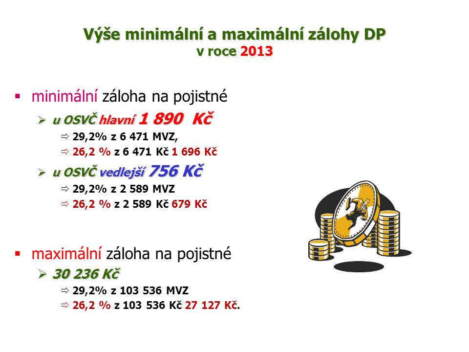Výše minimální a maximální zálohy DP v roce 2013  minimální záloha na pojistné  u OSVČ hlavní 1 890 Kč  29,2% z 6 471 MVZ,  26,2 % z 6 471 Kč 1 696 Kč  u OSVČ vedlejší 756 Kč  29,2% z 2 589 MVZ  26,2 % z 2 589 Kč 679 Kč  maximální záloha na pojistné  30 236 Kč  29,2% z 103 536 MVZ  26,2 % z 103 536 Kč 27 127 Kč.