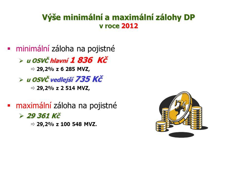 Výše minimální a maximální zálohy DP v roce 2012  minimální záloha na pojistné  u OSVČ hlavní 1 836 Kč  29,2% z 6 285 MVZ,  u OSVČ vedlejší 735 Kč  29,2% z 2 514 MVZ,  maximální záloha na pojistné  29 361 Kč  29,2% z 100 548 MVZ.