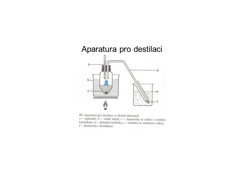 Směsi Urči správný popis děje, který probíhá při delším zahřívání vody v OTEVŘENÉ konvici: a)probíhá destilace b)probíhá sublimace c)zmenšuje se objem kapalné vody d)zvětšuje se teplota varu vody