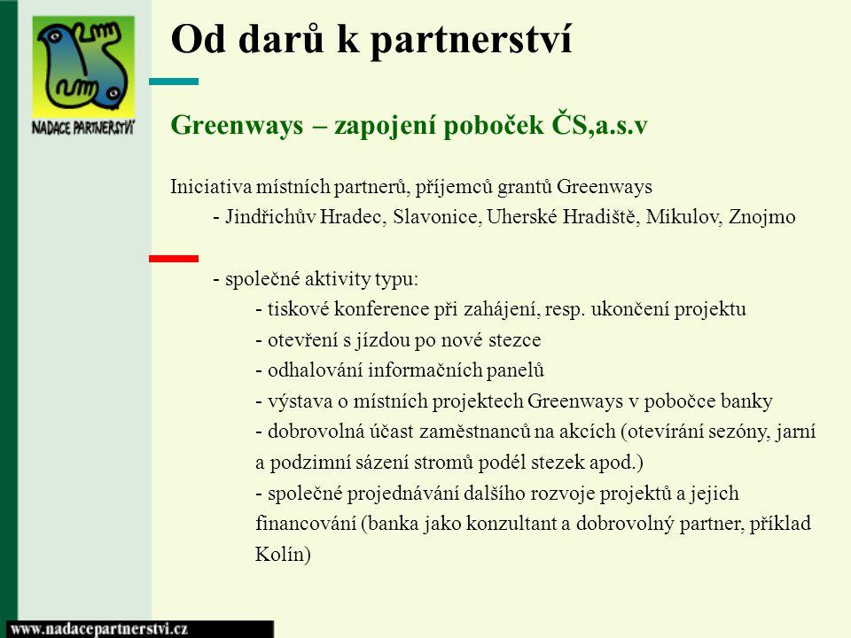Od darů k partnerství Greenways – zapojení poboček ČS,a.s.v Iniciativa místních partnerů, příjemců grantů Greenways - Jindřichův Hradec, Slavonice, Uh