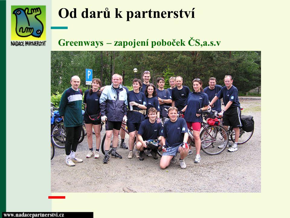 Od darů k partnerství Greenways – zapojení poboček ČS,a.s.v