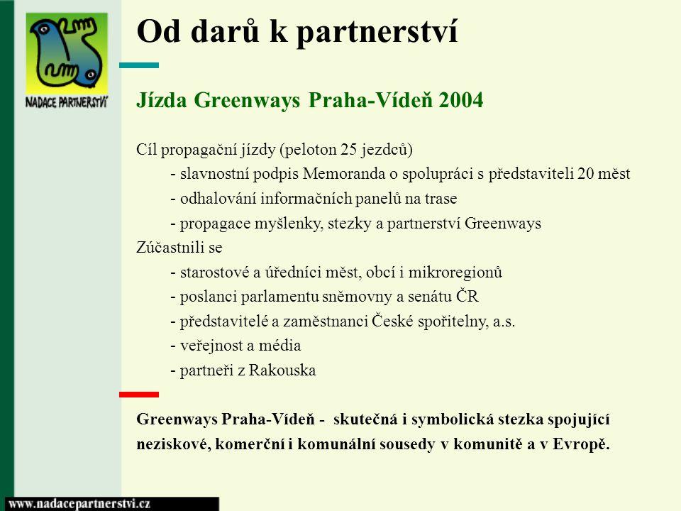 Od darů k partnerství Jízda Greenways Praha-Vídeň 2004 Cíl propagační jízdy (peloton 25 jezdců) - slavnostní podpis Memoranda o spolupráci s představi