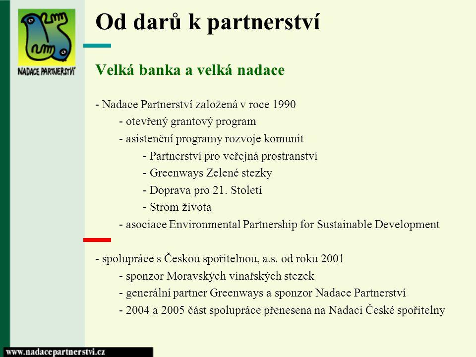 Od darů k partnerství Velká banka a velká nadace - Nadace Partnerství založená v roce 1990 - otevřený grantový program - asistenční programy rozvoje k