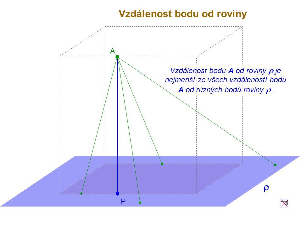 Vzdálenost bodu od roviny Vzdálenost bodu A od roviny  je nejmenší ze všech vzdáleností bodu A od různých bodů roviny . A P 