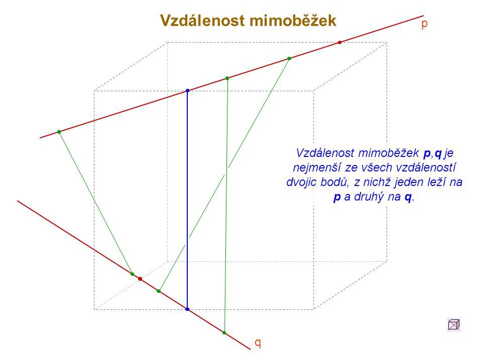 Vzdálenost mimoběžek Vzdálenost mimoběžek p,q je nejmenší ze všech vzdáleností dvojic bodů, z nichž jeden leží na p a druhý na q. p q