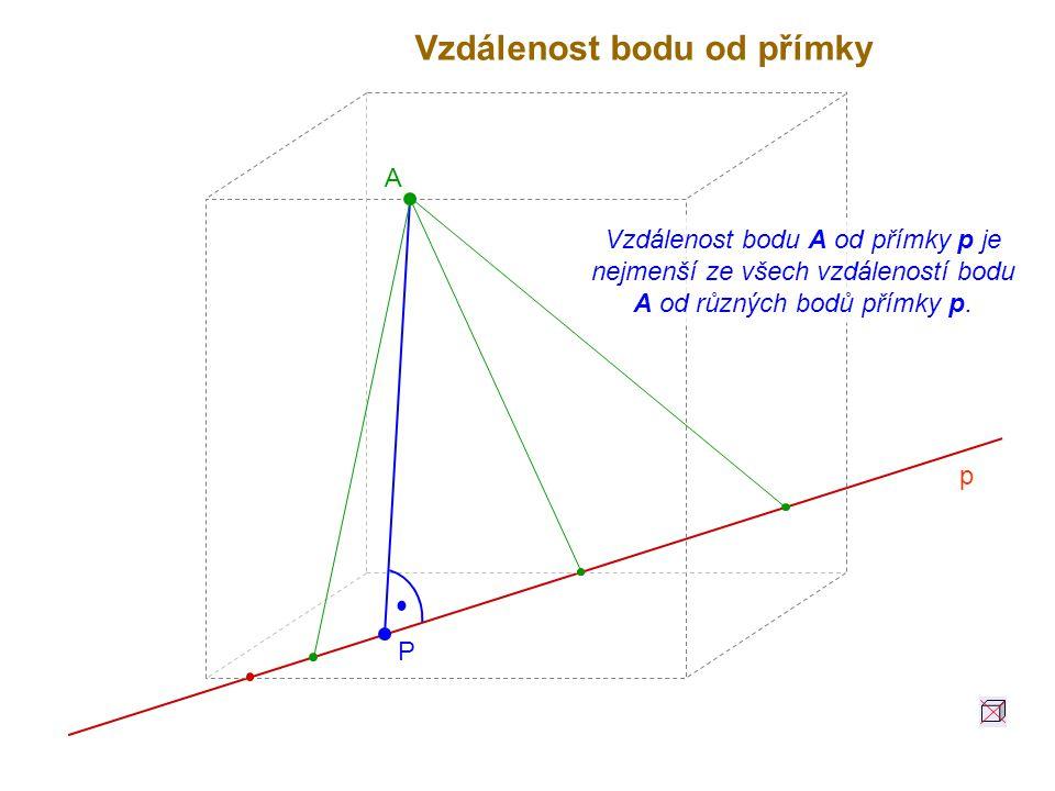 Vzdálenost bodu od přímky Vzdálenost bodu A od přímky p je nejmenší ze všech vzdáleností bodu A od různých bodů přímky p. A p P