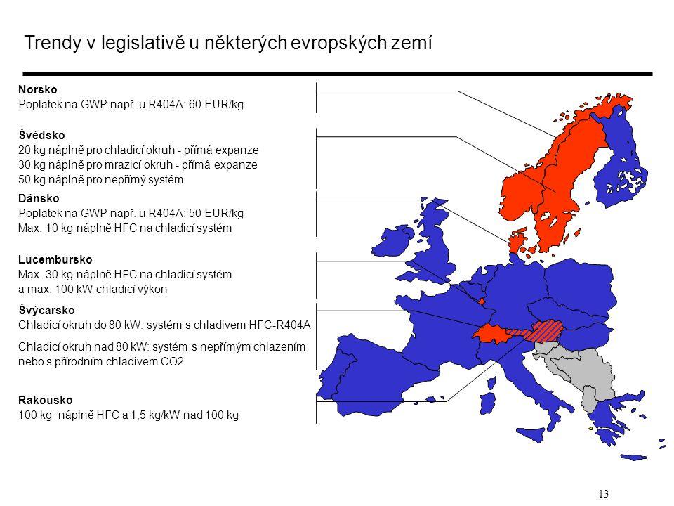 13 Trendy v legislativě u některých evropských zemí Norsko Poplatek na GWP např. u R404A: 60 EUR/kg Švédsko 20 kg náplně pro chladicí okruh - přímá ex