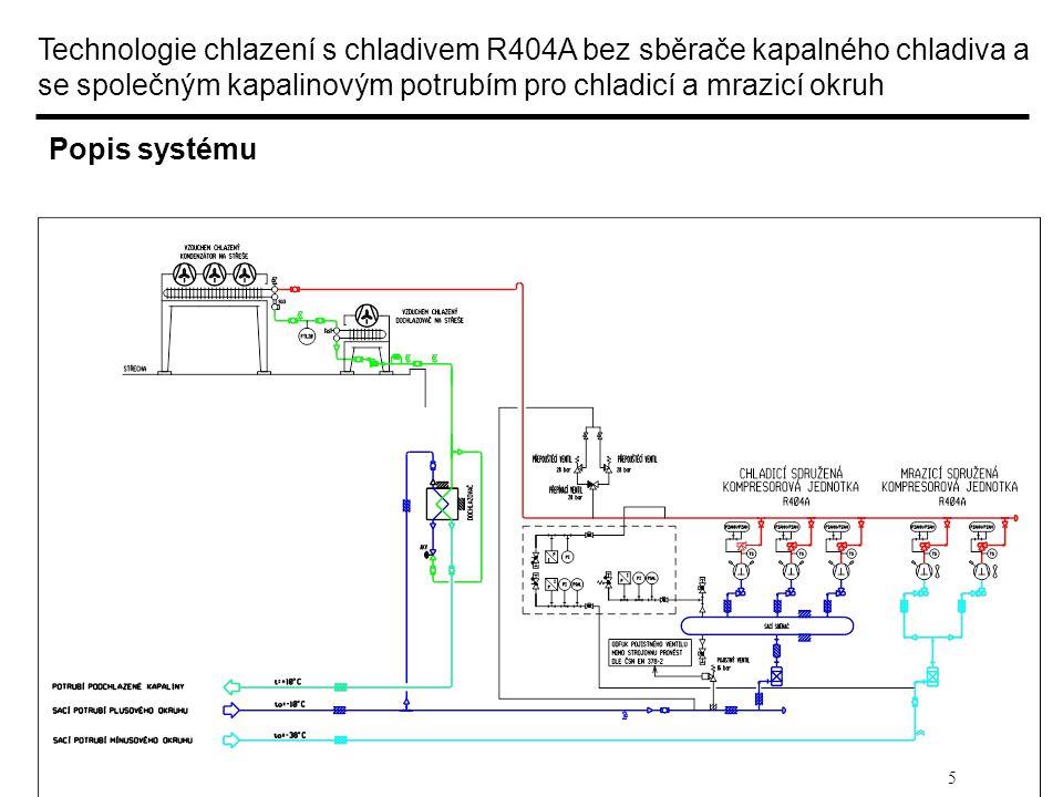 5 Technologie chlazení s chladivem R404A bez sběrače kapalného chladiva a se společným kapalinovým potrubím pro chladicí a mrazicí okruh Popis systému
