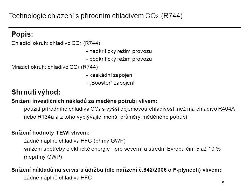 9 Technologie chlazení s přírodním chladivem CO 2 (R744) Popis: Chladicí okruh: chladivo CO 2 (R744) - nadkritický režim provozu - podkritický režim p