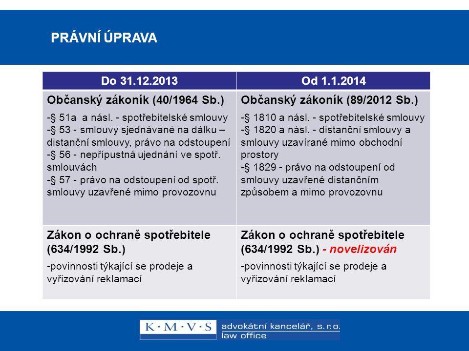 11. února 2008 Reklamní právo v praxi Mgr. Libor Štajer, advokát PRÁVNÍ ÚPRAVA Do 31.12.2013Od 1.1.2014 Občanský zákoník (40/1964 Sb.) -§ 51a a násl.