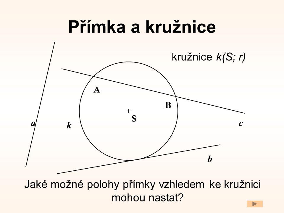 Vzájemná poloha přímky a kružnice - přímka, která má s kružnicí jeden společný bod - přímka, která má s kružnicí dva společné body - přímka, která nemá s kružnicí žádný společný bod vnější přímka tečna sečna