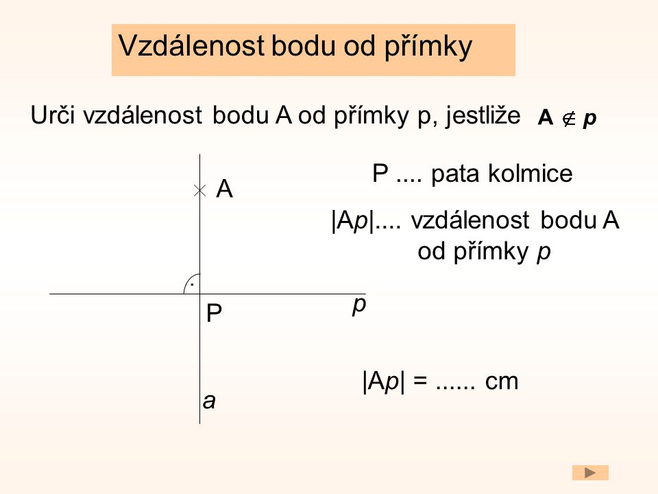Vzdálenost bodu od přímky A P a. p P.... pata kolmice |Ap|.... vzdálenost bodu A od přímky p |Ap| =...... cm Urči vzdálenost bodu A od přímky p, jestl