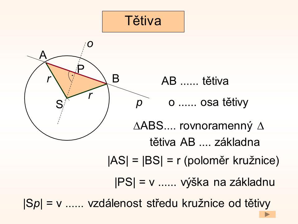 Tětiva A B r p P ∆ABS.... rovnoramenný ∆ AB...... tětiva S tětiva AB.... základna |AS| = |BS| = r (poloměr kružnice) r. |PS| = v...... výška na základ