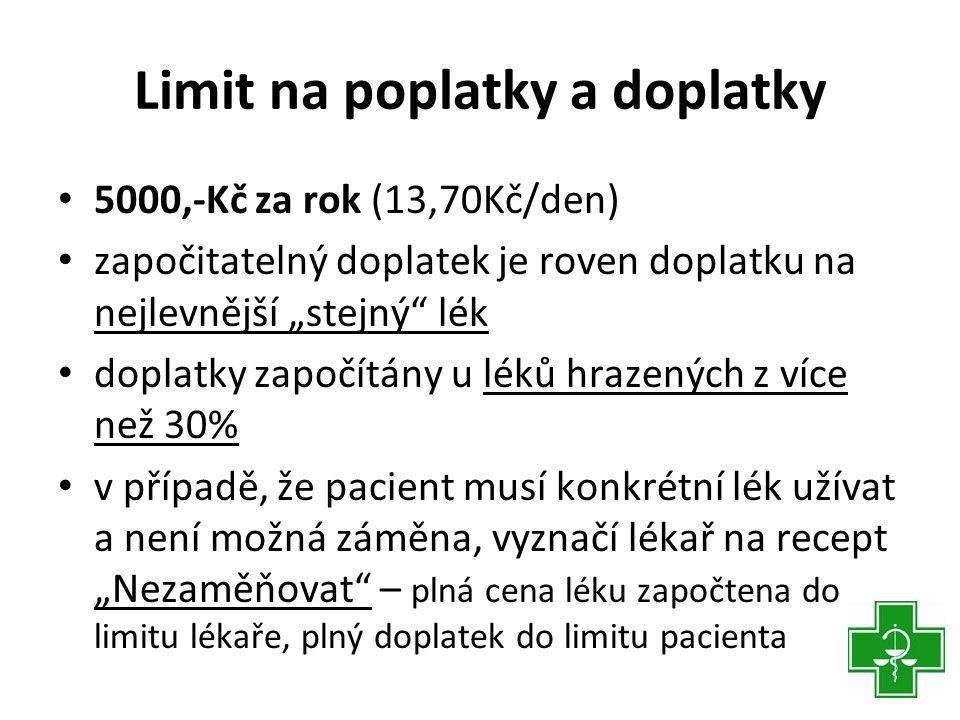 """Limit na poplatky a doplatky • 5000,-Kč za rok (13,70Kč/den) • započitatelný doplatek je roven doplatku na nejlevnější """"stejný lék • doplatky započítány u léků hrazených z více než 30% • v případě, že pacient musí konkrétní lék užívat a není možná záměna, vyznačí lékař na recept """"Nezaměňovat – plná cena léku započtena do limitu lékaře, plný doplatek do limitu pacienta"""