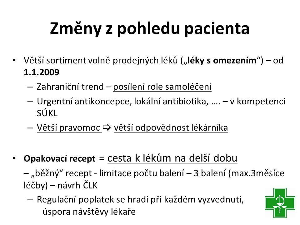 """Změny z pohledu pacienta • Větší sortiment volně prodejných léků (""""léky s omezením ) – od 1.1.2009 – Zahraniční trend – posílení role samoléčení – Urgentní antikoncepce, lokální antibiotika, …."""