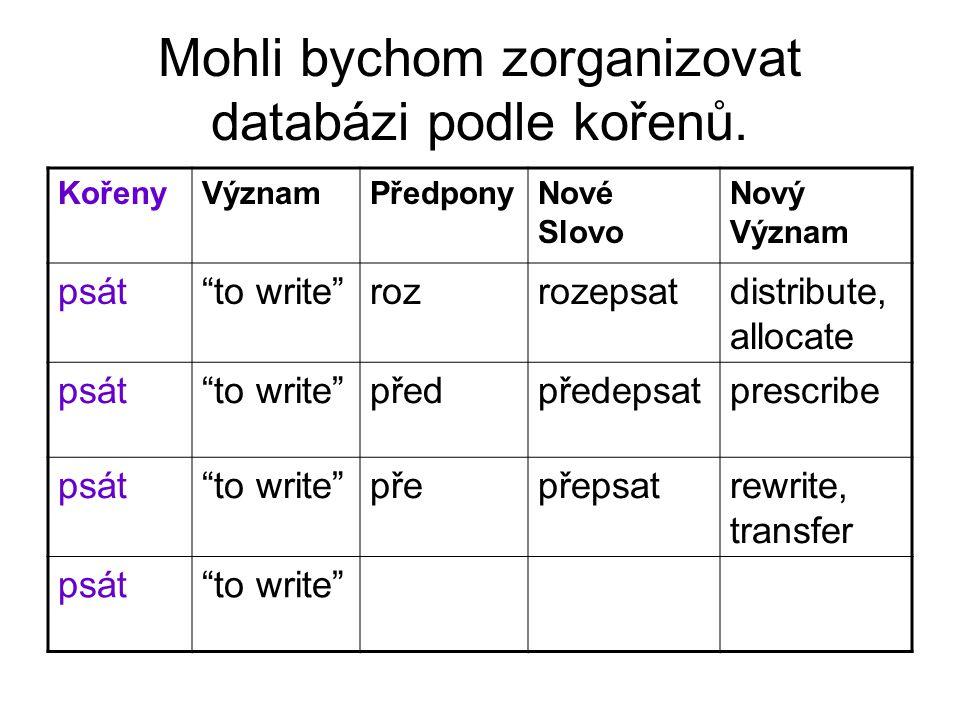 """Mohli bychom zorganizovat databázi podle kořenů. KořenyVýznamPředponyNové Slovo Nový Význam psát""""to write""""rozrozepsatdistribute, allocate psát""""to writ"""