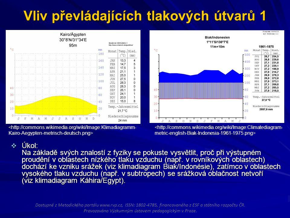 Vliv převládajících tlakových útvarů 1  Úkol: Na základě svých znalostí z fyziky se pokuste vysvětlit, proč při výstupném proudění v oblastech nízkéh