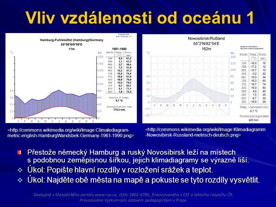 Vliv vzdálenosti od oceánu 1 Přestože německý Hamburg a ruský Novosibirsk leží na místech s podobnou zeměpisnou šířkou, jejich klimadiagramy se výrazn