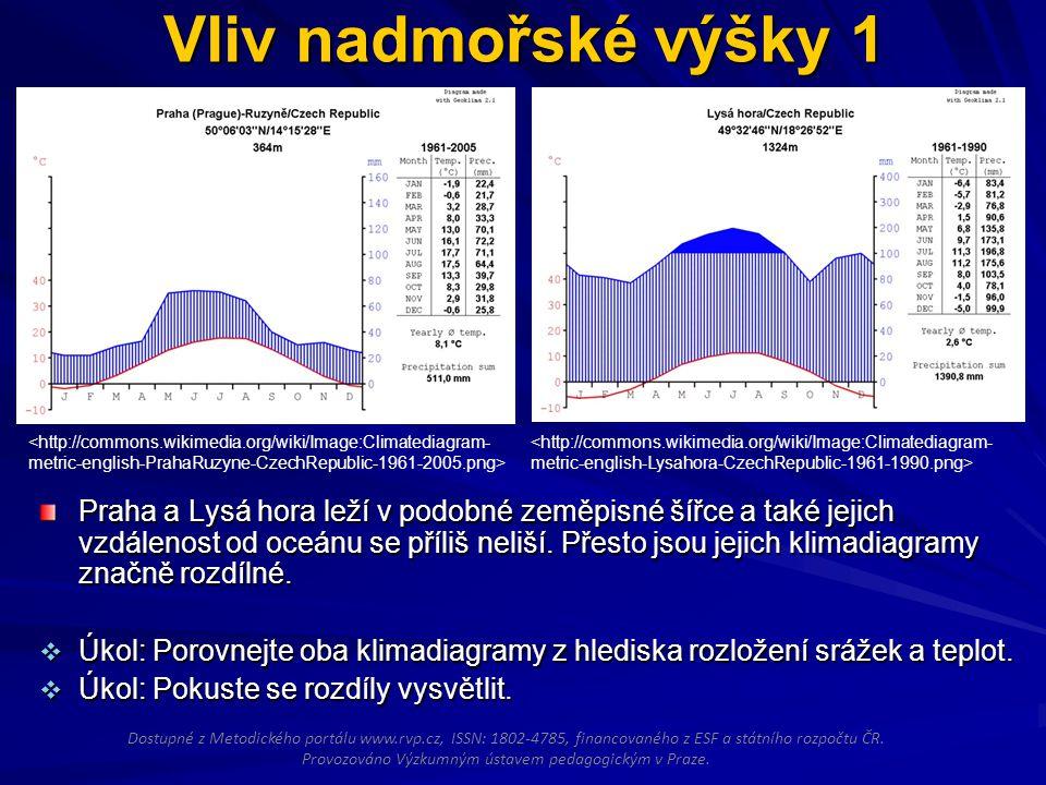 Vliv nadmořské výšky 1 Praha a Lysá hora leží v podobné zeměpisné šířce a také jejich vzdálenost od oceánu se příliš neliší. Přesto jsou jejich klimad