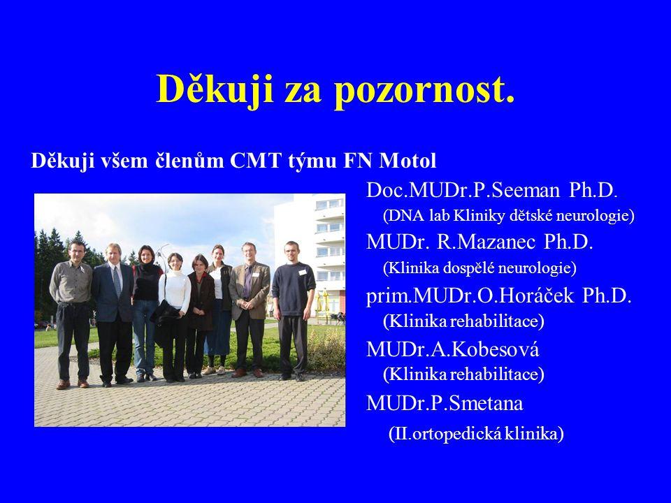 Děkuji za pozornost.Děkuji všem členům CMT týmu FN Motol Doc.MUDr.P.Seeman Ph.D.