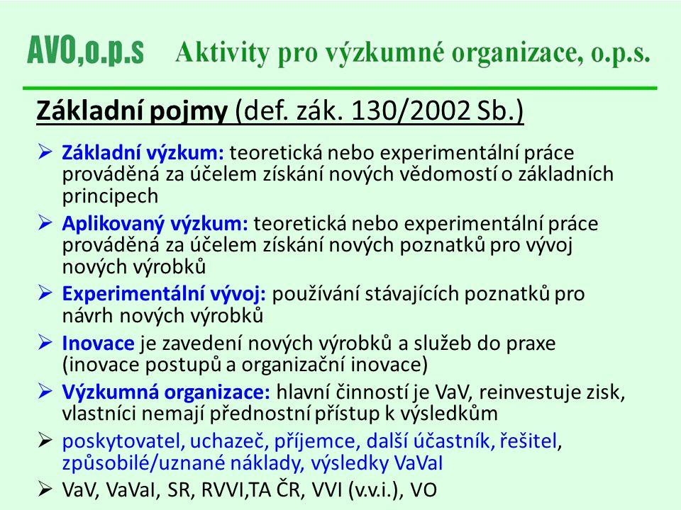 Základní pojmy (def. zák. 130/2002 Sb.)  Základní výzkum: teoretická nebo experimentální práce prováděná za účelem získání nových vědomostí o základn