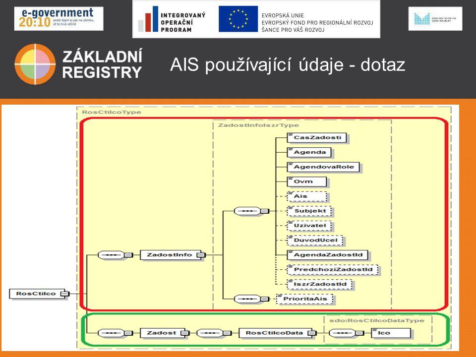 AIS používající údaje - dotaz