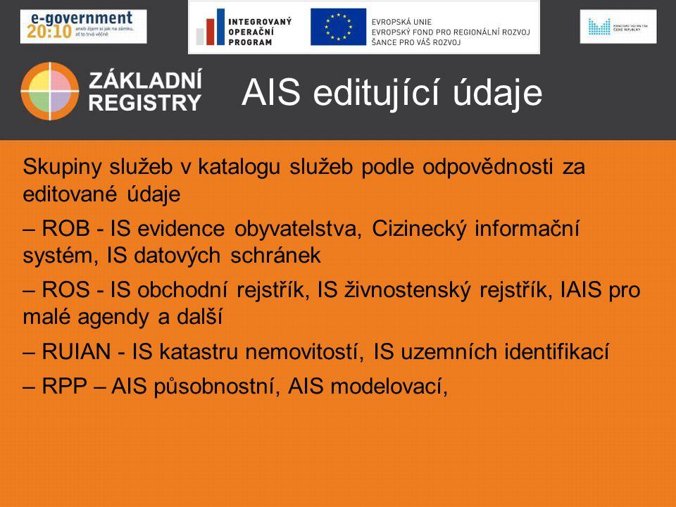 AIS editující údaje Skupiny služeb v katalogu služeb podle odpovědnosti za editované údaje – ROB - IS evidence obyvatelstva, Cizinecký informační syst