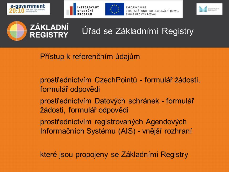 Úřad se Základními Registry Přístup k referenčním údajům prostřednictvím CzechPointů - formulář žádosti, formulář odpovědi prostřednictvím Datových sc