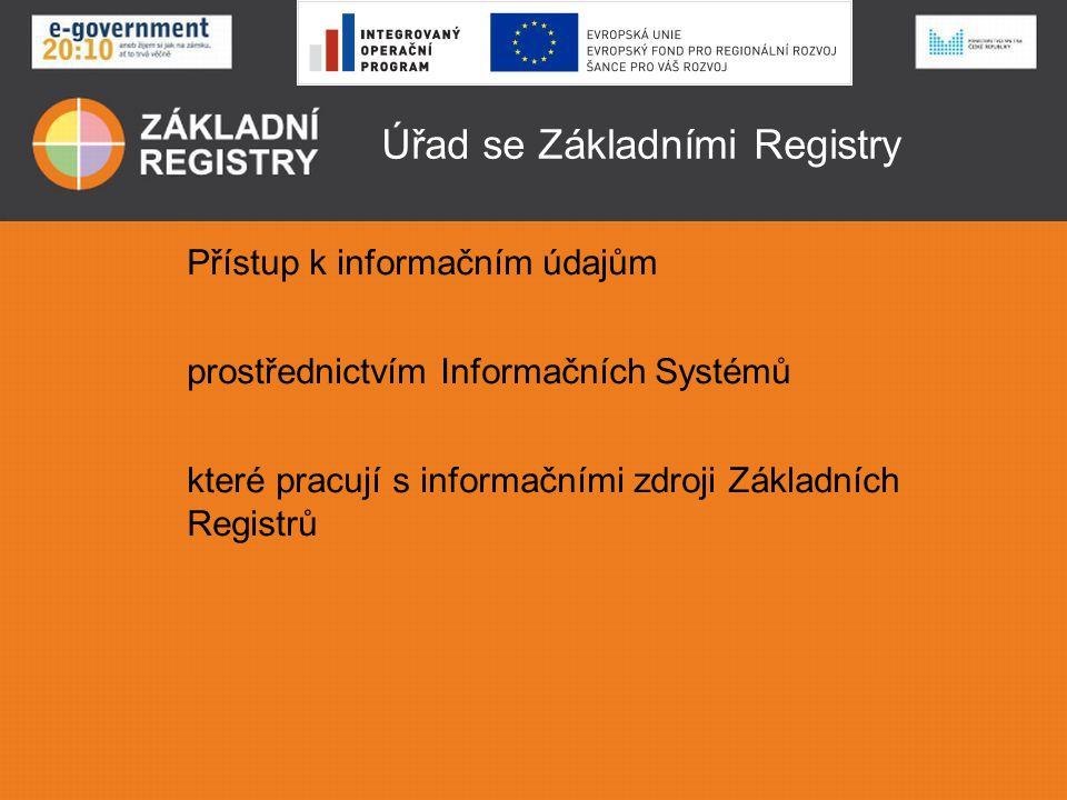 Úřad se Základními Registry Aktualizace referenčních údajů prostřednictvím CzechPointů prostřednictvím Datových schránek prostřednictvím registrovaných zákonem určených editorských Agendových Informačních Systémů (AIS) které jsou propojeny se Základními Registry