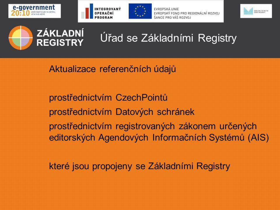 Úřad se Základními Registry Aktualizace referenčních údajů prostřednictvím CzechPointů prostřednictvím Datových schránek prostřednictvím registrovanýc