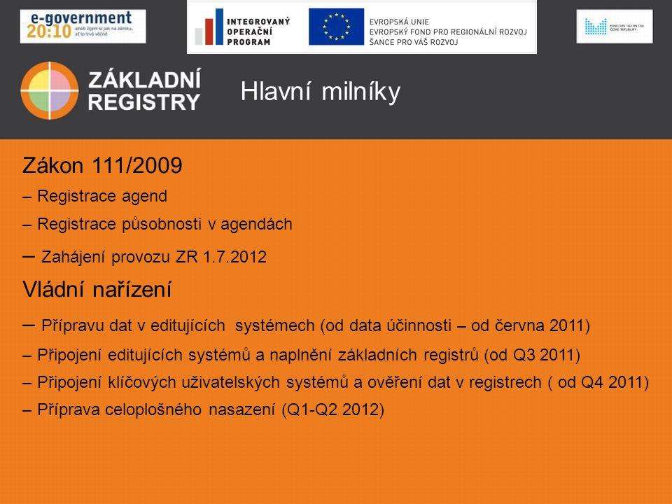 Hlavní milníky Zákon 111/2009 – Registrace agend – Registrace působnosti v agendách – Zahájení provozu ZR 1.7.2012 Vládní nařízení – Přípravu dat v ed