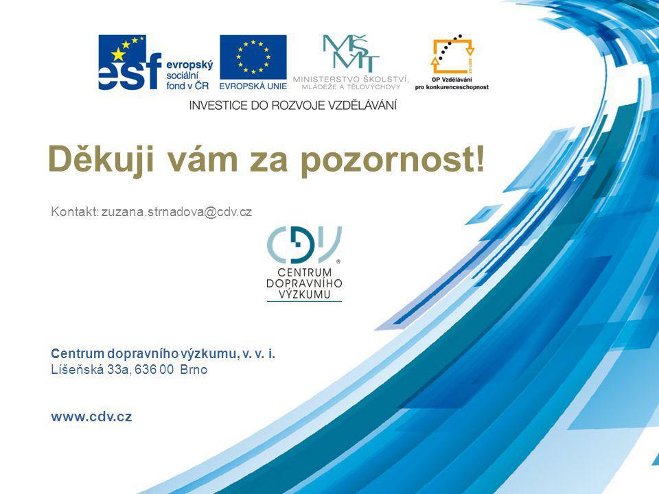 Centrum dopravního výzkumu, v. v. i. Líšeňská 33a, 636 00 Brno www.cdv.cz Děkuji vám za pozornost! Kontakt: zuzana.strnadova@cdv.cz