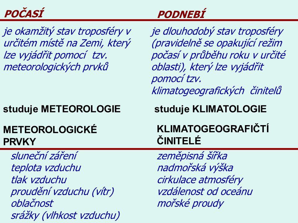 POČASÍ je okamžitý stav troposféry v určitém místě na Zemi, který lze vyjádřit pomocí tzv.