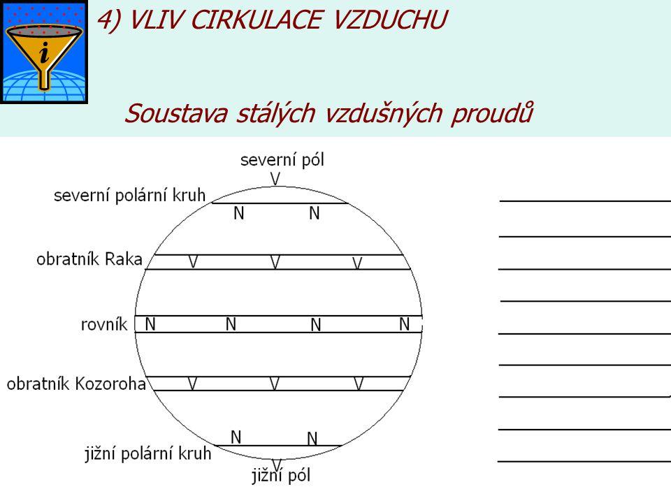 4) VLIV CIRKULACE VZDUCHU Soustava stálých vzdušných proudů