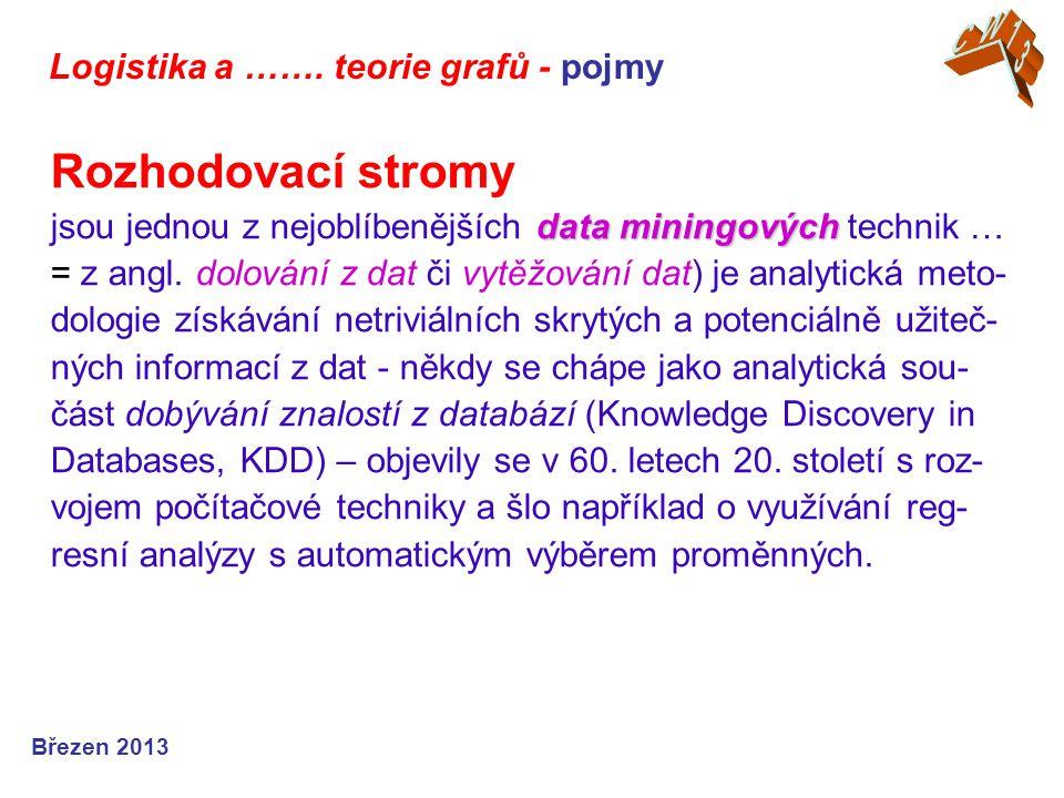 Logistika a ……. teorie grafů - pojmy Březen 2013 Informace pokračují ……….. ……….. …..… cw13 – p. 26