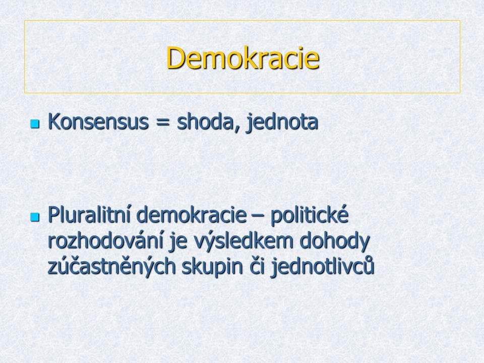 Demokracie KKKKonsensus = shoda, jednota PPPPluralitní demokracie – politické rozhodování je výsledkem dohody zúčastněných skupin či jednotlivců