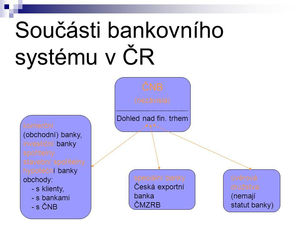 Součásti bankovního systému v ČR ČNB (nezávislá) ________________________________ Dohled nad fin. trhem komerční (obchodní) banky, investiční banky sp