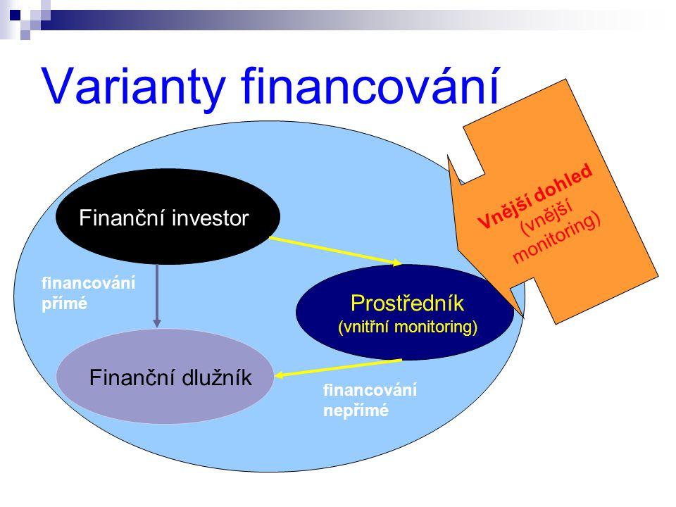 Varianty financování Finanční investor Finanční dlužník Prostředník (vnitřní monitoring) Vnější dohled (vnější monitoring) financování přímé financová